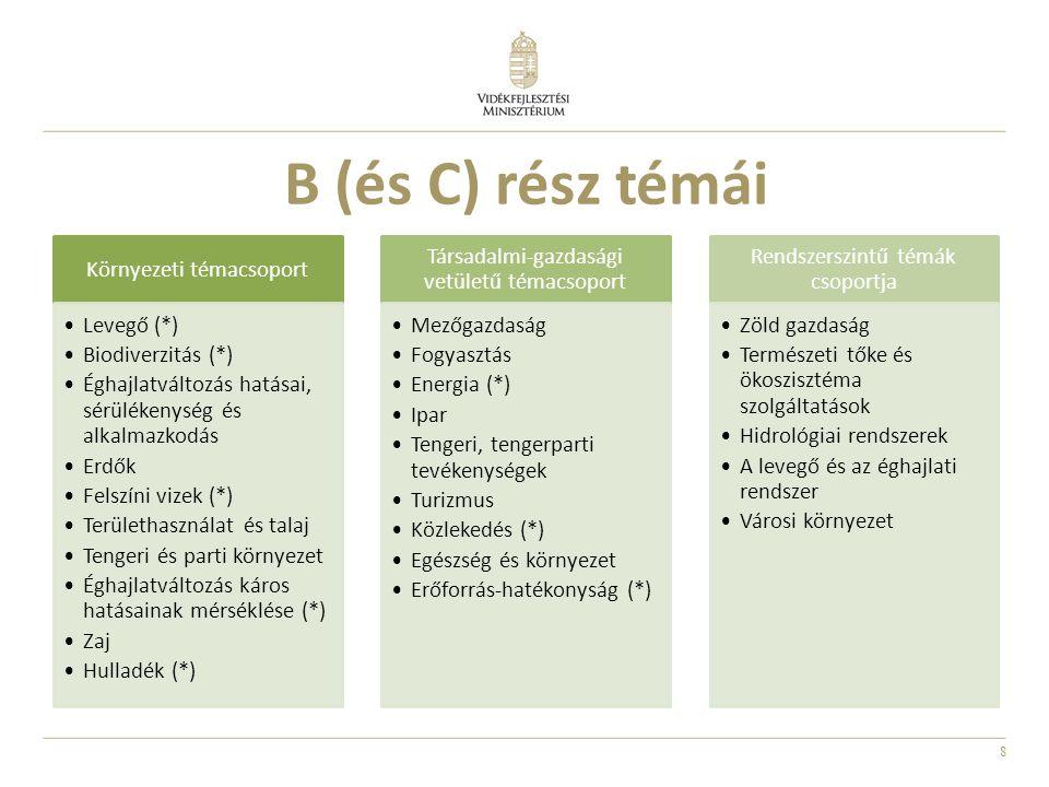 B (és C) rész témái Környezeti témacsoport Levegő (*)