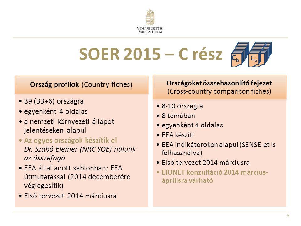SOER 2015 – C rész Ország profilok (Country fiches) 39 (33+6) országra