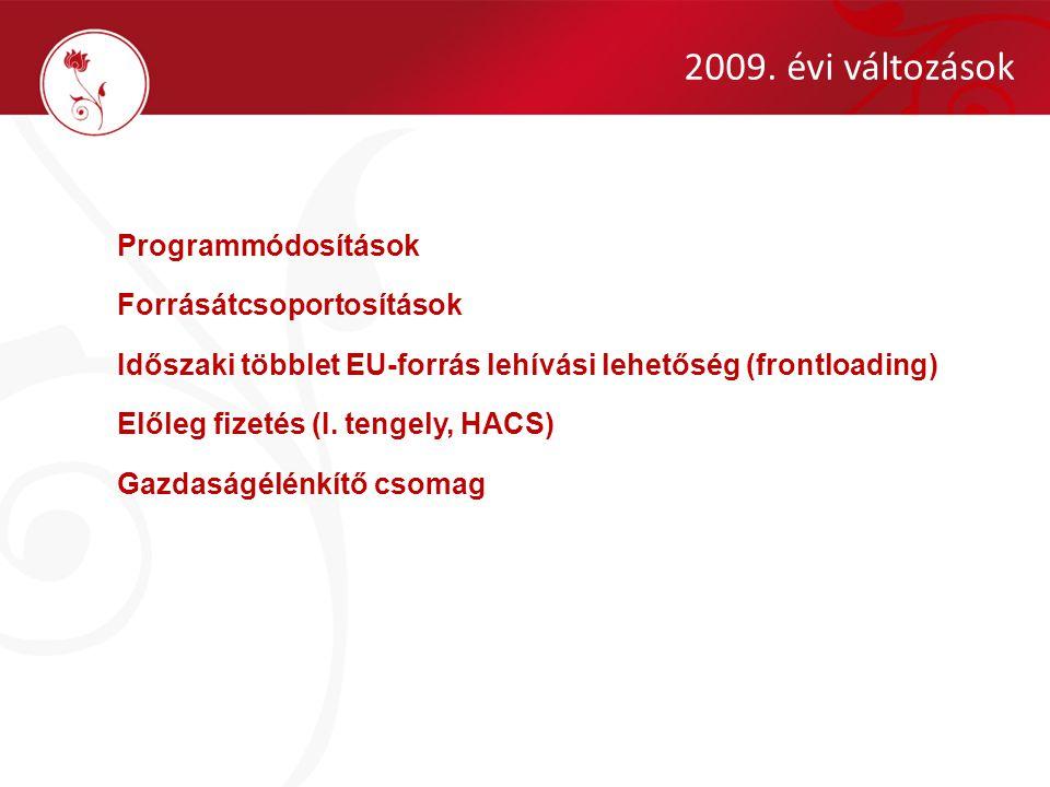 2009. évi változások Programmódosítások Forrásátcsoportosítások