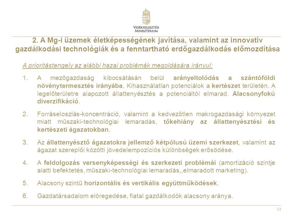2. A Mg-i üzemek életképességének javítása, valamint az innovatív gazdálkodási technológiák és a fenntartható erdőgazdálkodás előmozdítása