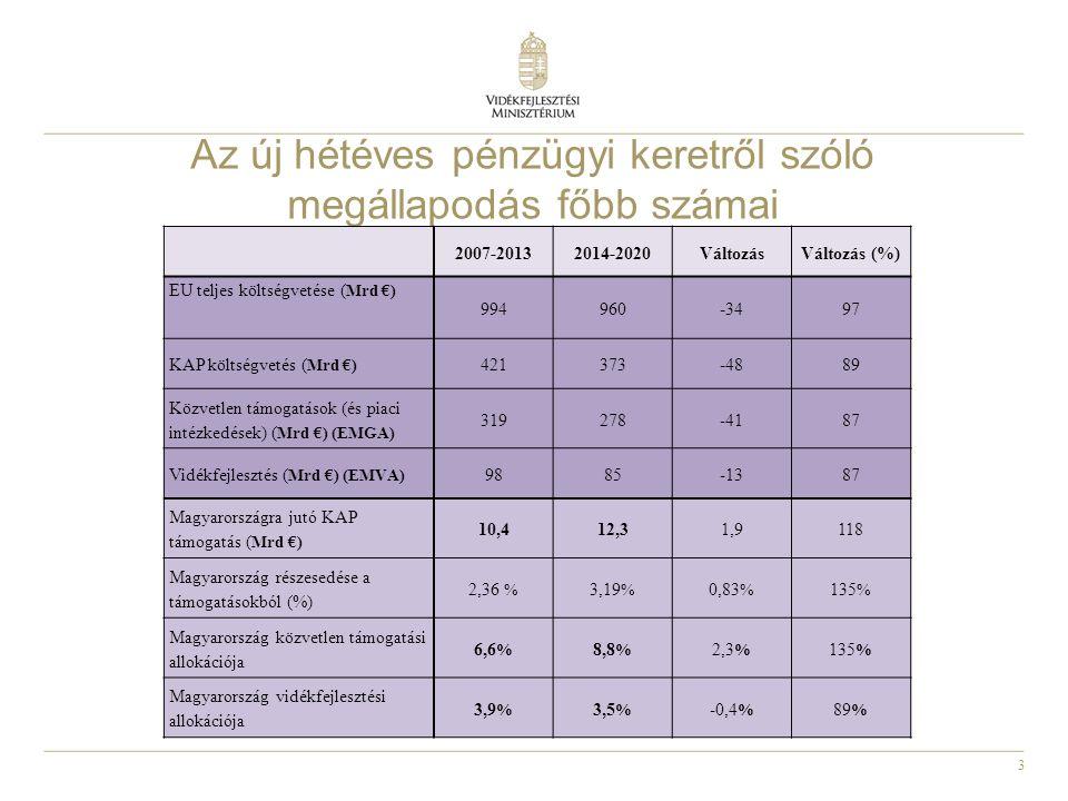 Az új hétéves pénzügyi keretről szóló megállapodás főbb számai