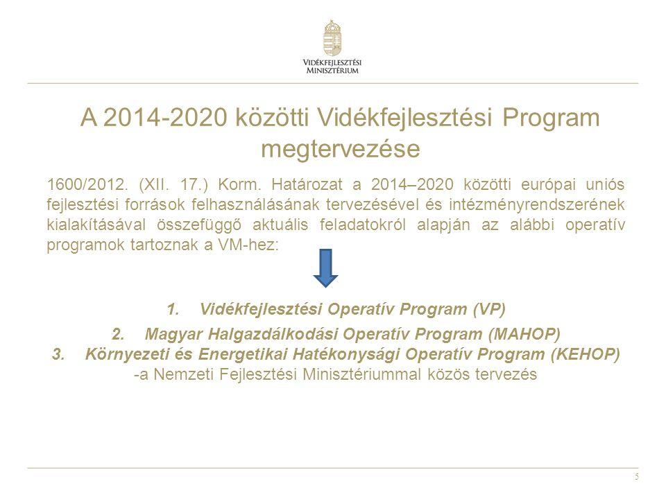 A 2014-2020 közötti Vidékfejlesztési Program megtervezése