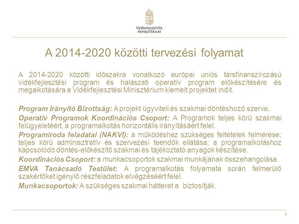 A 2014-2020 közötti tervezési folyamat