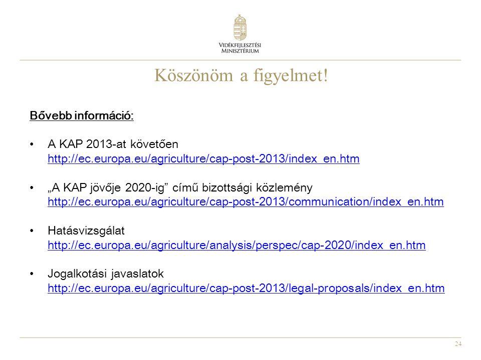 Köszönöm a figyelmet! Bővebb információ: A KAP 2013-at követően