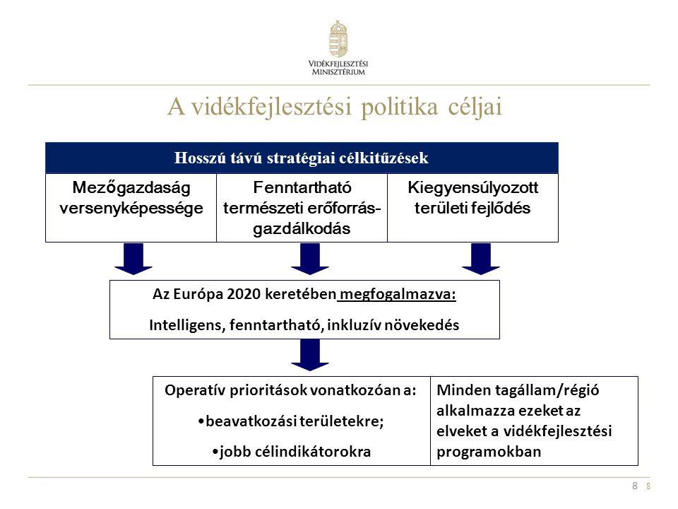 A vidékfejlesztési politika céljai