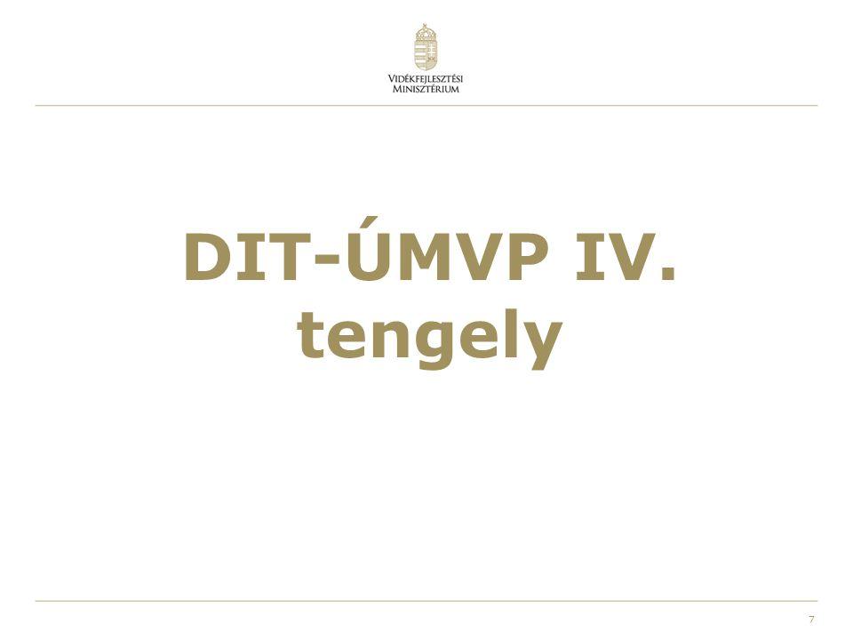 DIT-ÚMVP IV. tengely