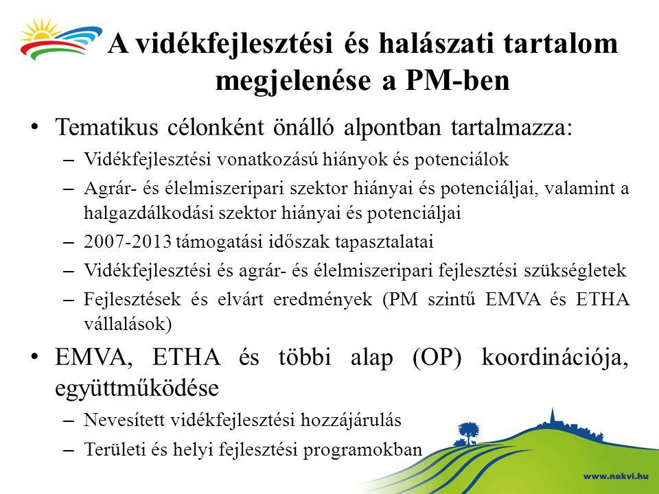 A vidékfejlesztési és halászati tartalom megjelenése a PM-ben