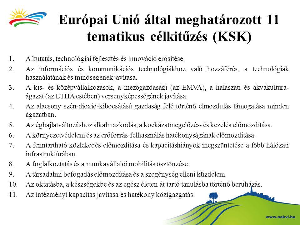Európai Unió által meghatározott 11 tematikus célkitűzés (KSK)