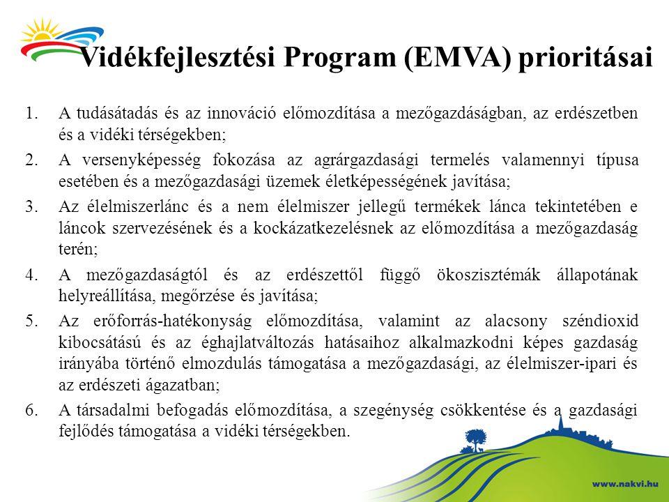 Vidékfejlesztési Program (EMVA) prioritásai