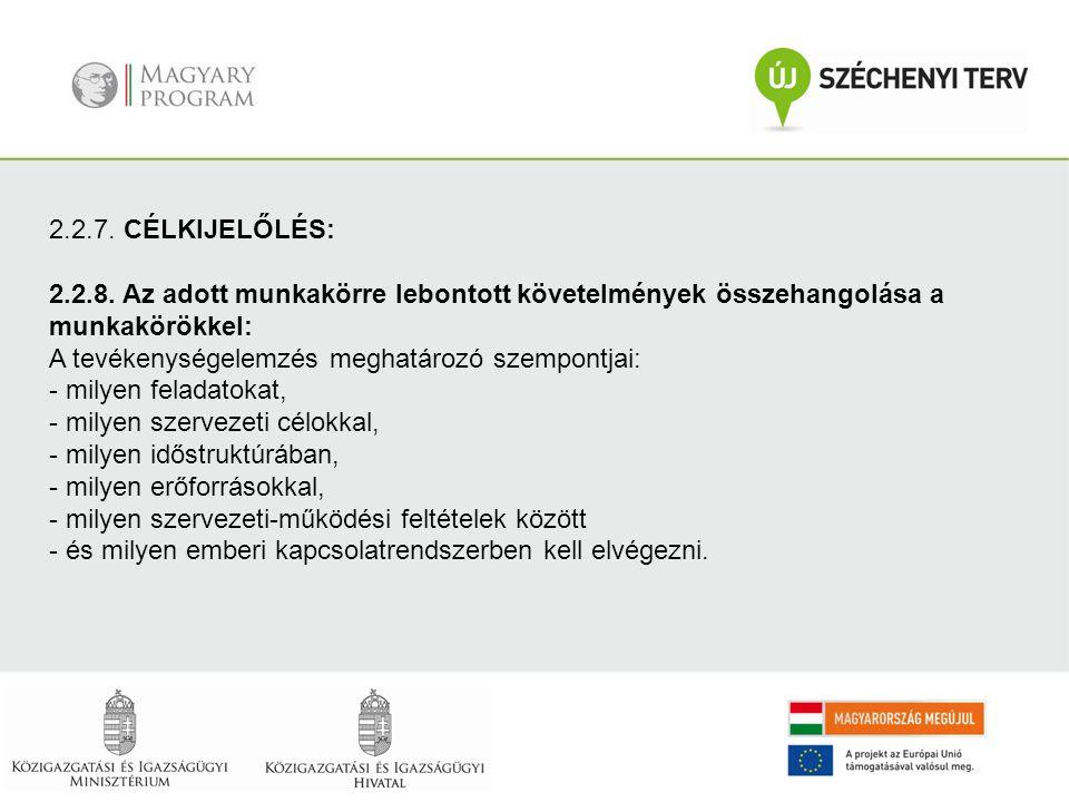 2.2.7. CÉLKIJELŐLÉS: 2.2.8. Az adott munkakörre lebontott követelmények összehangolása a munkakörökkel: