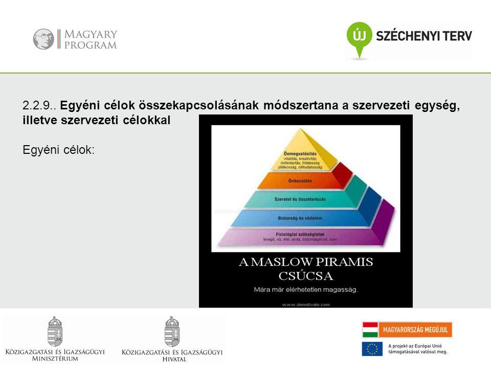 2.2.9.. Egyéni célok összekapcsolásának módszertana a szervezeti egység, illetve szervezeti célokkal