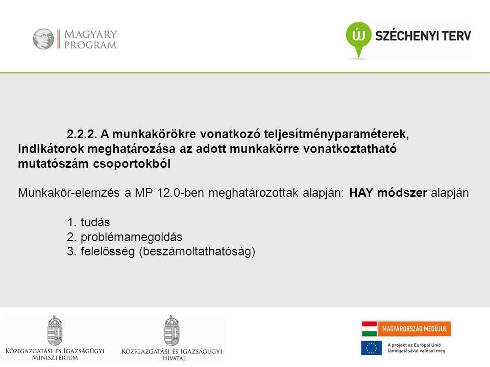 2.2.2. A munkakörökre vonatkozó teljesítményparaméterek, indikátorok meghatározása az adott munkakörre vonatkoztatható mutatószám csoportokból