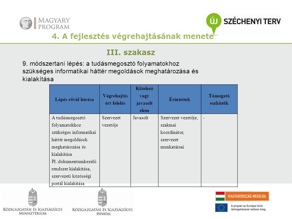 4. A fejlesztés végrehajtásának menete III. szakasz