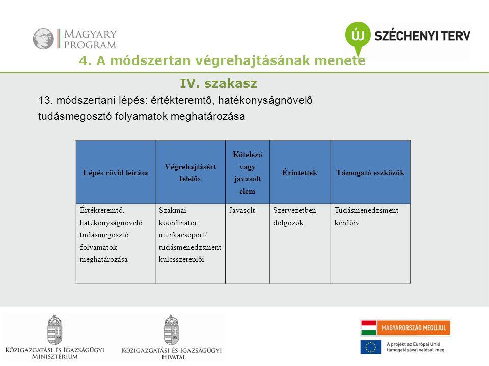 4. A módszertan végrehajtásának menete IV. szakasz