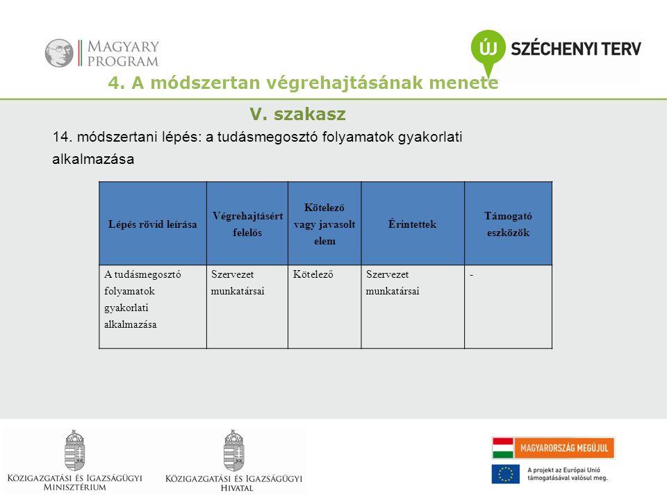 4. A módszertan végrehajtásának menete V. szakasz