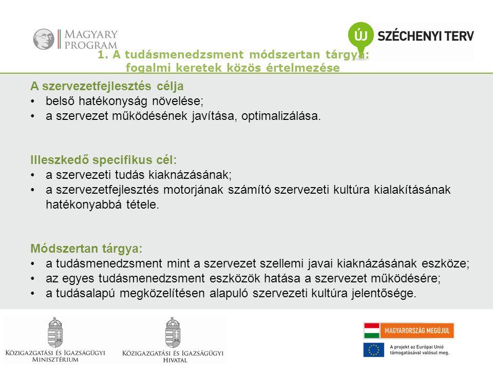 A szervezetfejlesztés célja belső hatékonyság növelése;