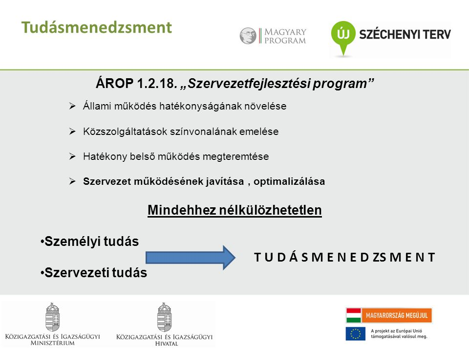 """ÁROP 1.2.18. """"Szervezetfejlesztési program"""