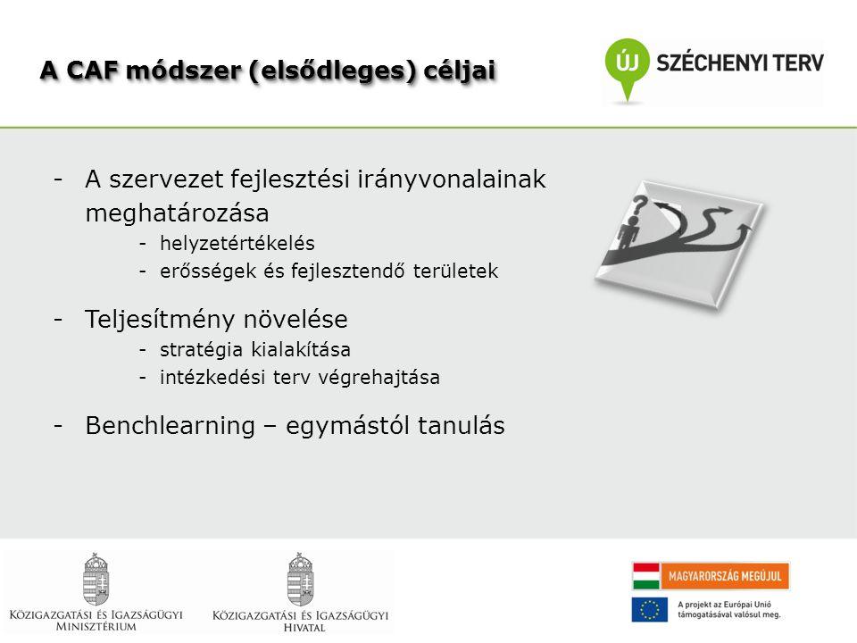 A CAF módszer (elsődleges) céljai