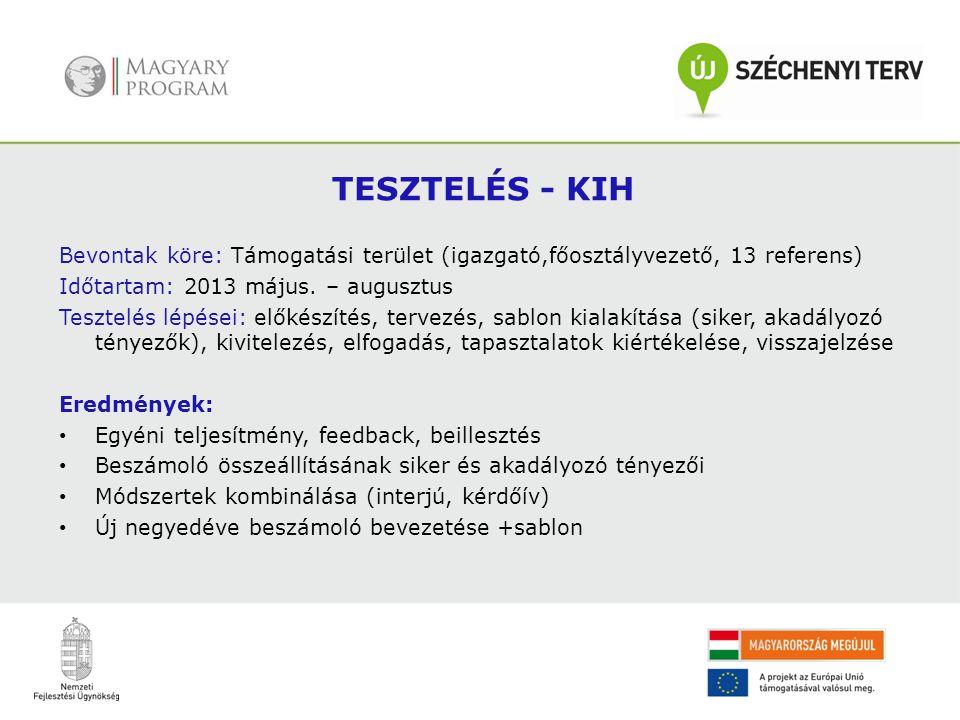 . TESZTELÉS - KIH. Bevontak köre: Támogatási terület (igazgató,főosztályvezető, 13 referens) Időtartam: 2013 május. – augusztus.