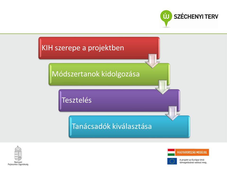 KIH szerepe a projektben