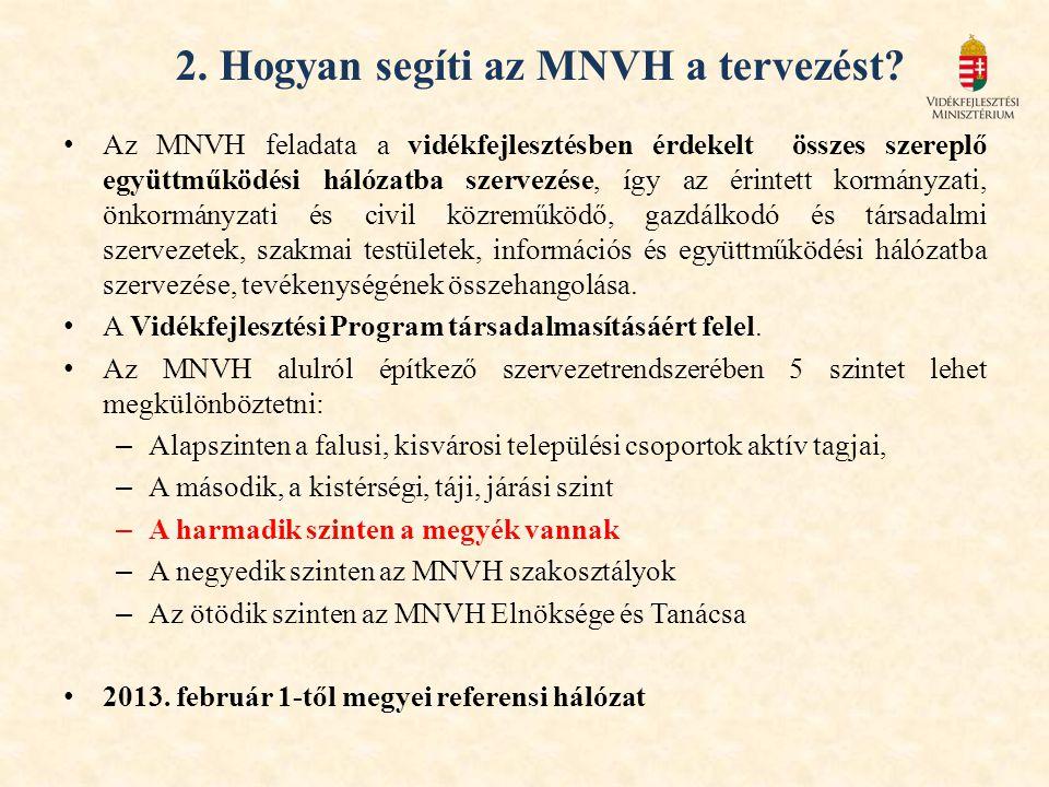 2. Hogyan segíti az MNVH a tervezést