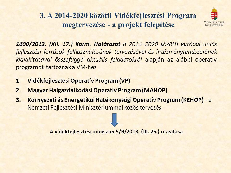 3. A 2014-2020 közötti Vidékfejlesztési Program