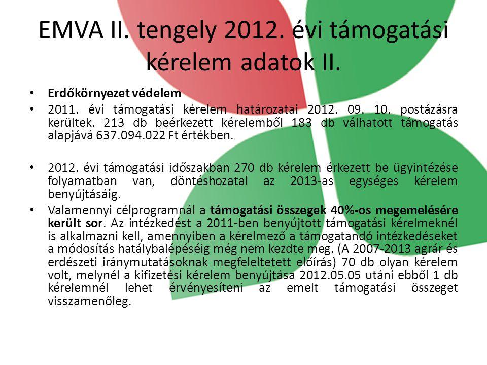 EMVA II. tengely 2012. évi támogatási kérelem adatok II.