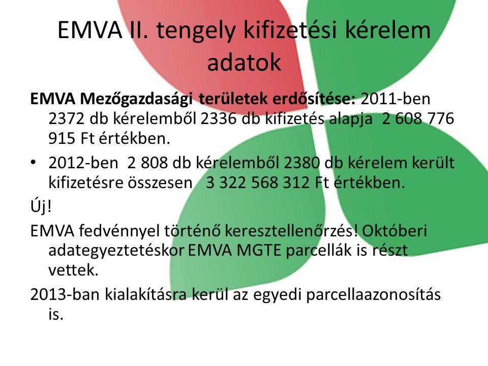 EMVA II. tengely kifizetési kérelem adatok
