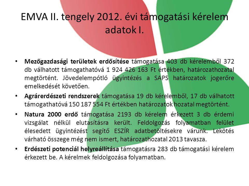 EMVA II. tengely 2012. évi támogatási kérelem adatok I.