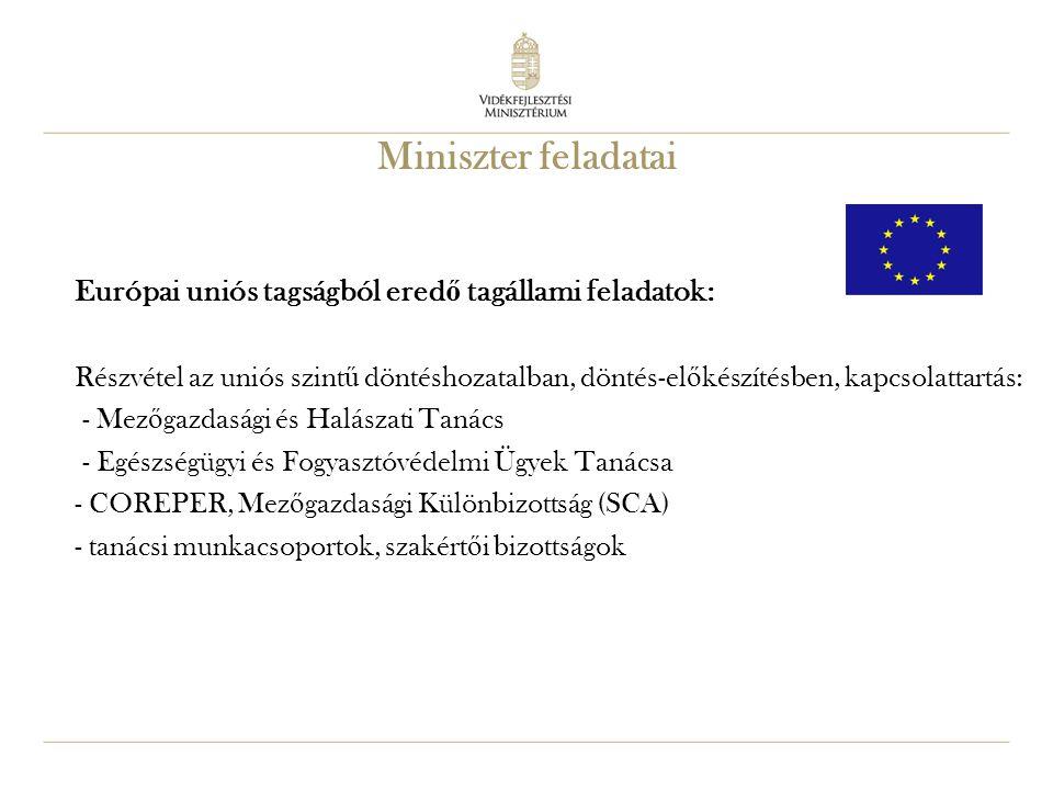 Miniszter feladatai Európai uniós tagságból eredő tagállami feladatok: