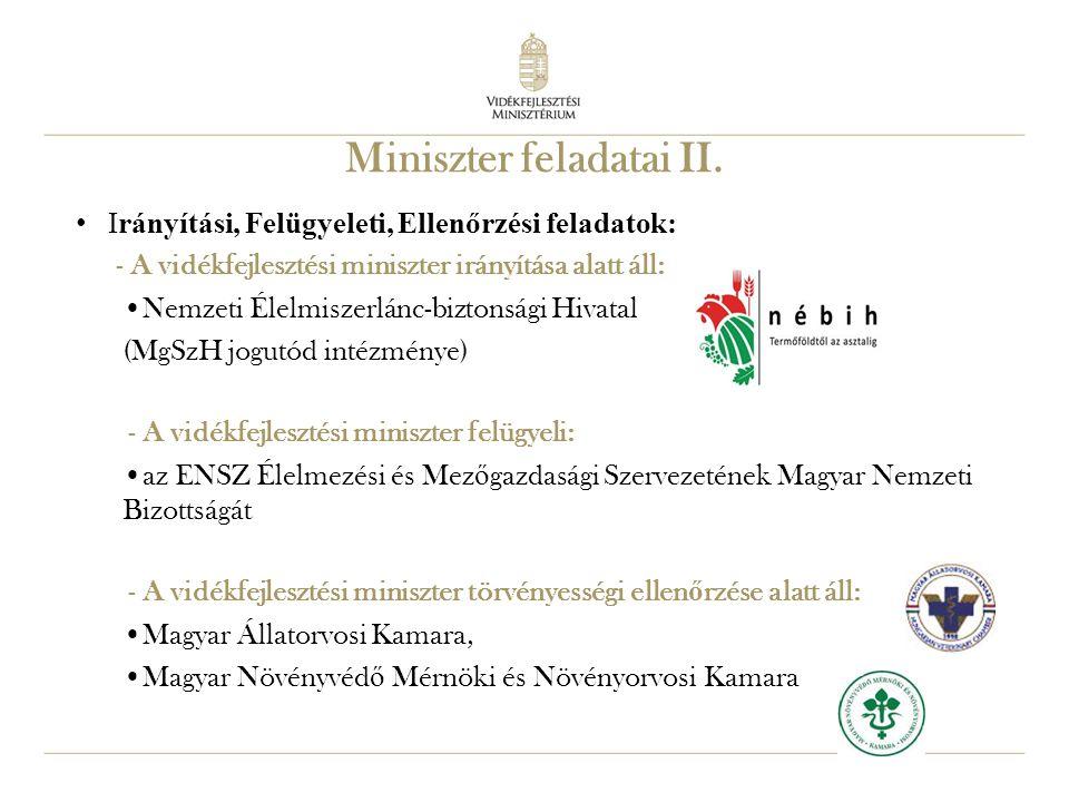 Miniszter feladatai II.