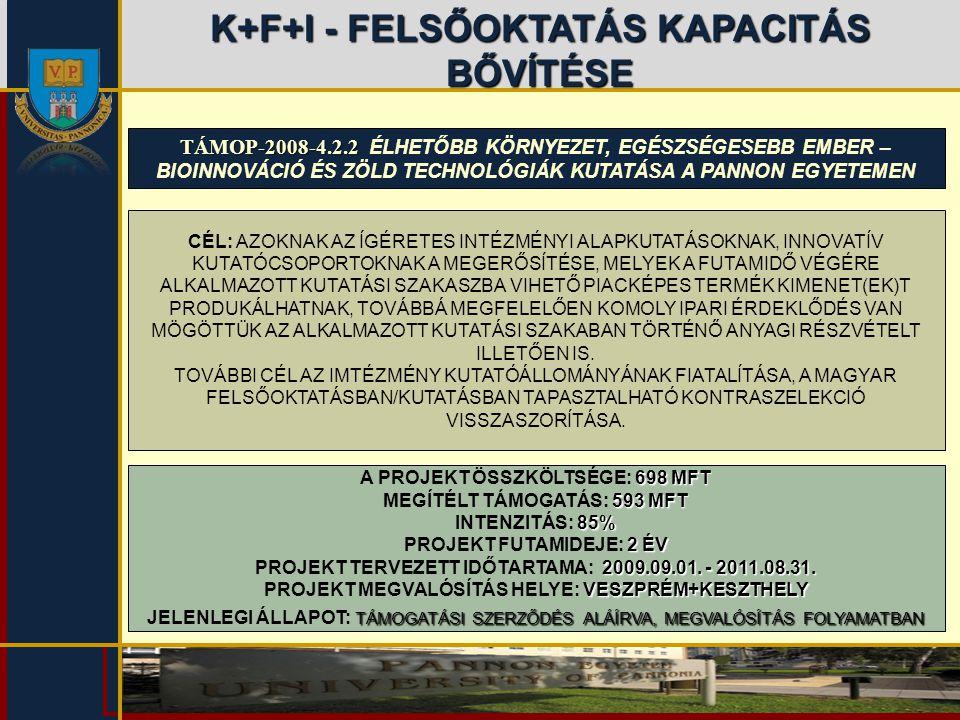 K+F+I - FELSŐOKTATÁS KAPACITÁS BŐVÍTÉSE MEGÍTÉLT TÁMOGATÁS: 593 MFT
