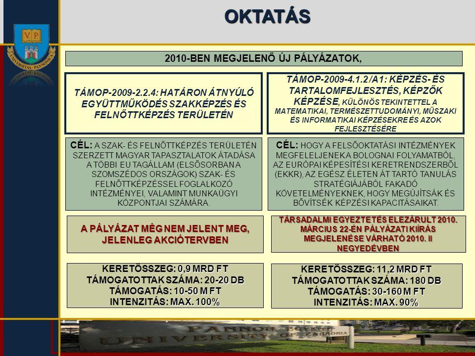 OKTATÁS 2010-BEN MEGJELENŐ ÚJ PÁLYÁZATOK,