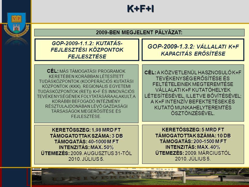 K+F+I GOP-2009-1.3.2: VÁLLALATI K+F KAPACITÁS ERŐSÍTÉSE