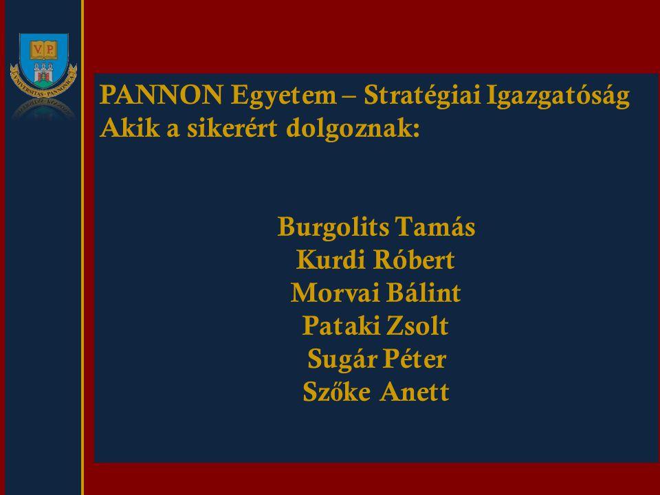 PANNON Egyetem – Stratégiai Igazgatóság