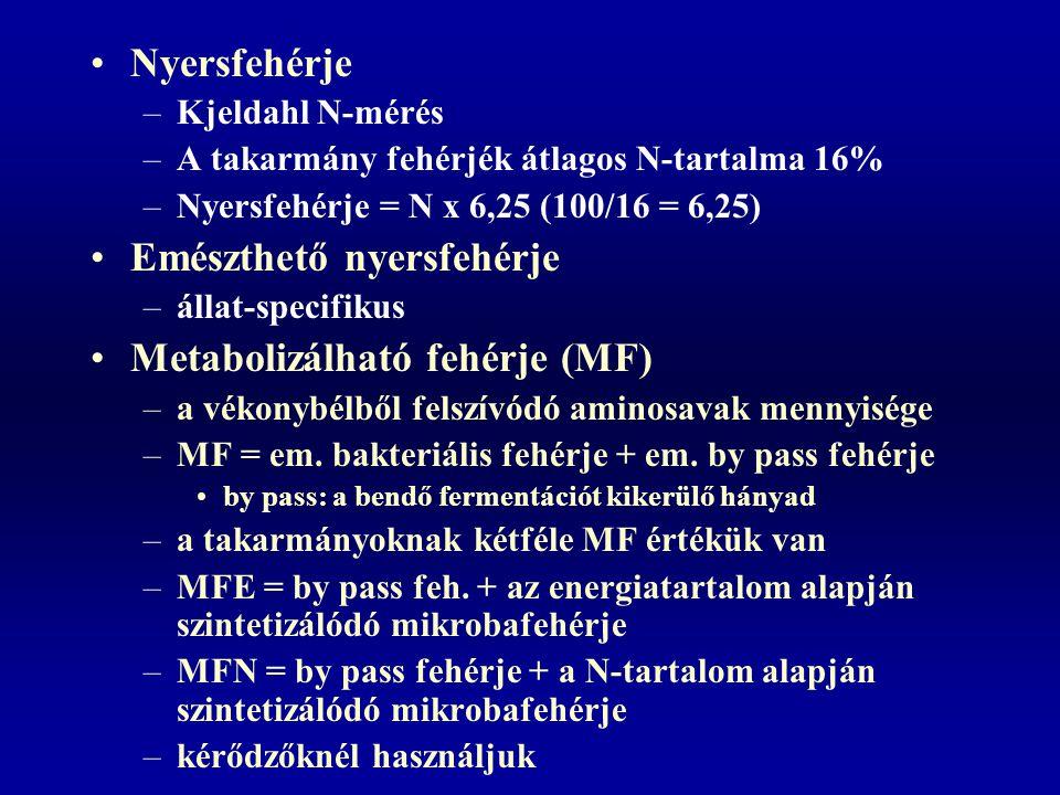 Emészthető nyersfehérje Metabolizálható fehérje (MF)