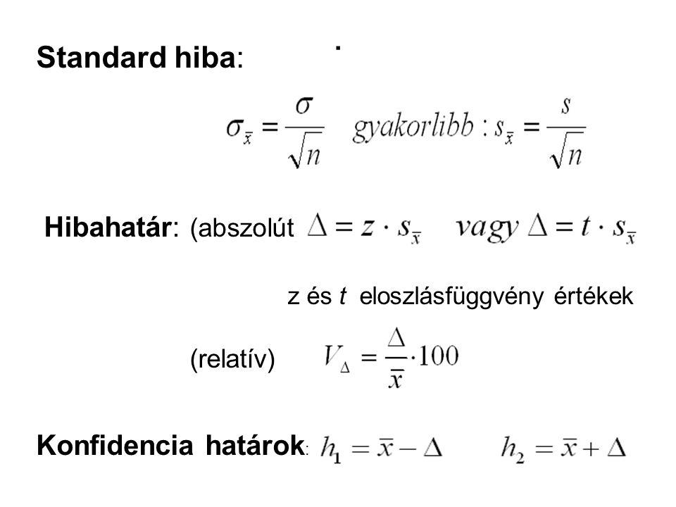 . Standard hiba: Hibahatár: (abszolút) z és t eloszlásfüggvény értékek