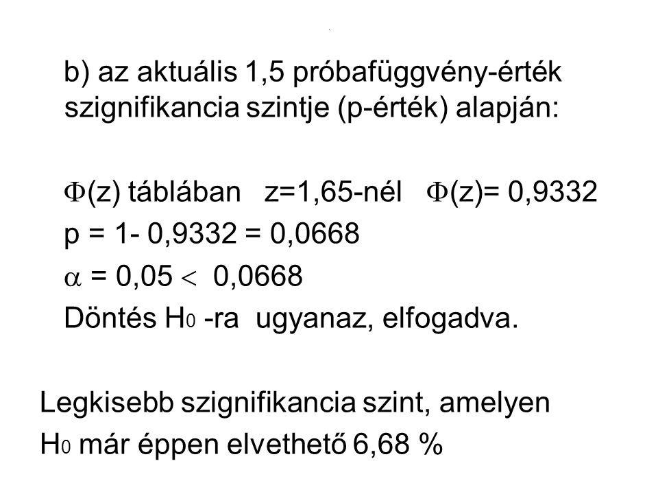 (z) táblában z=1,65-nél (z)= 0,9332 p = 1- 0,9332 = 0,0668