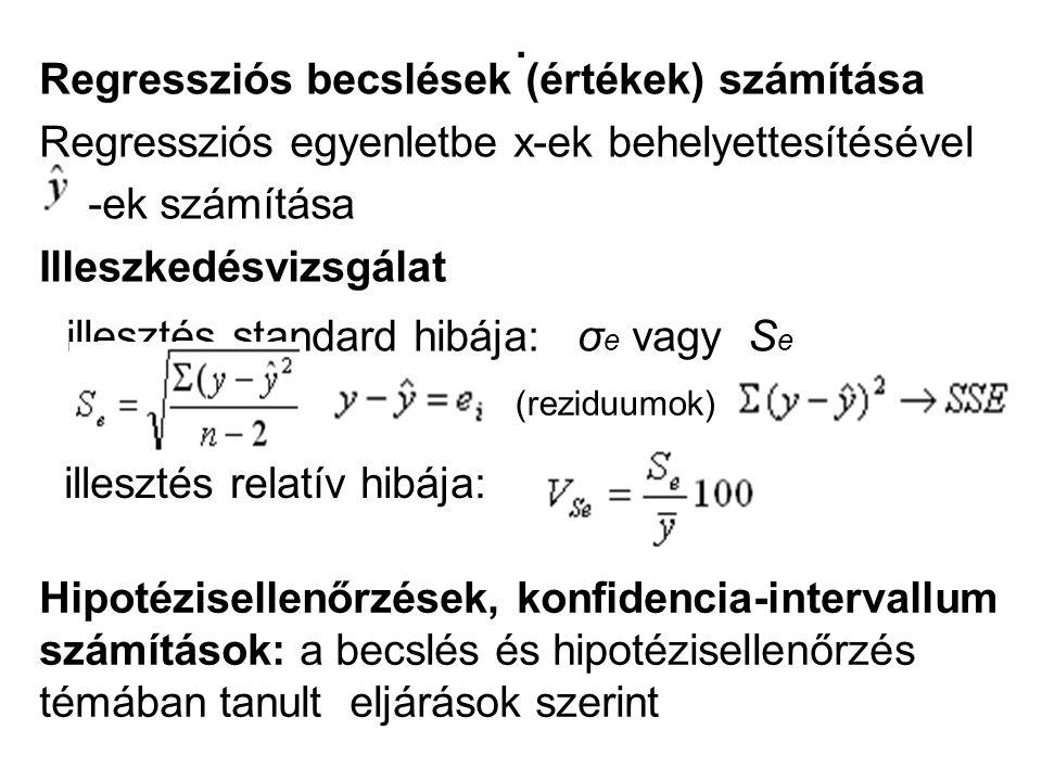 . illesztés standard hibája: σe vagy Se