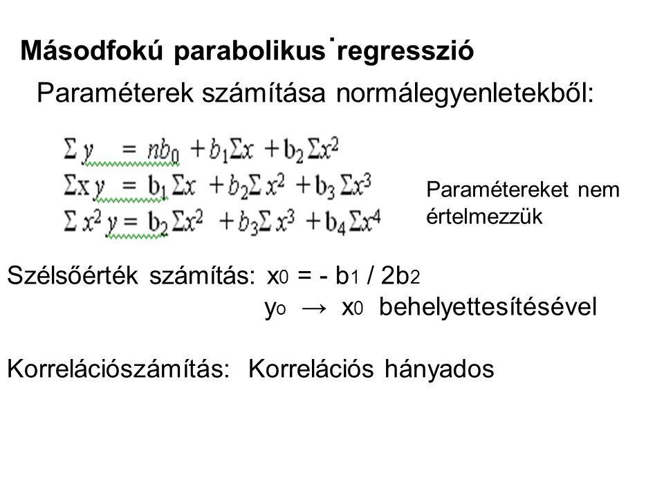 . Paraméterek számítása normálegyenletekből: