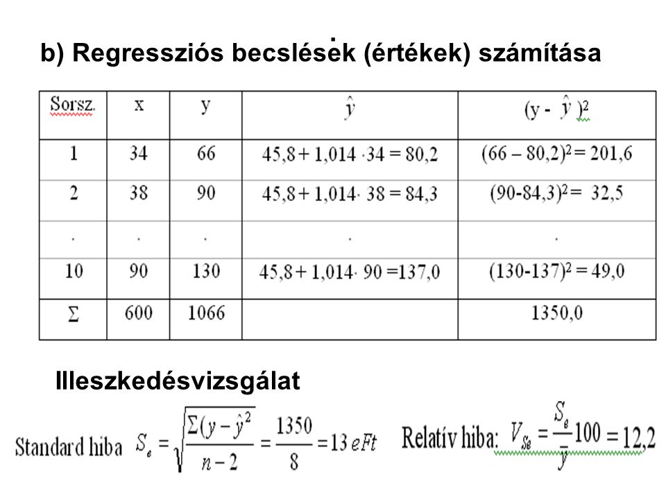 . b) Regressziós becslések (értékek) számítása Illeszkedésvizsgálat