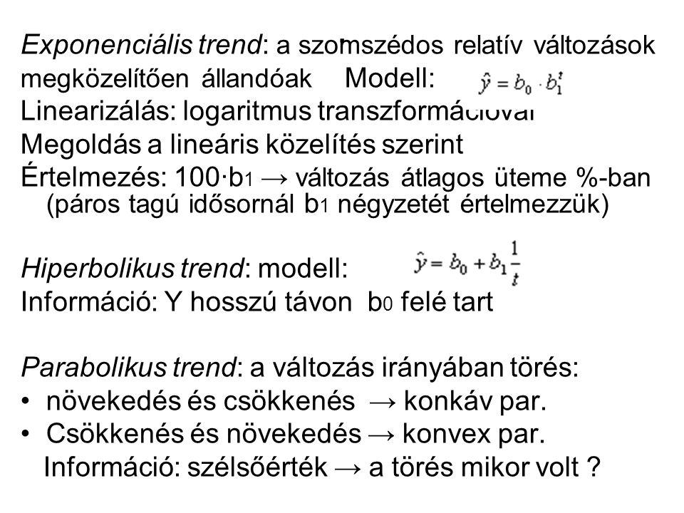 . Exponenciális trend: a szomszédos relatív változások