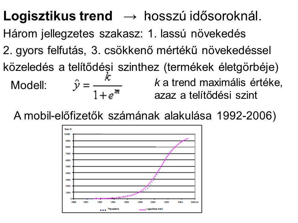 . Logisztikus trend → hosszú idősoroknál.