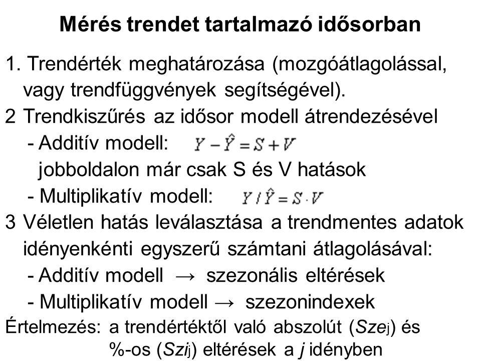 Mérés trendet tartalmazó idősorban