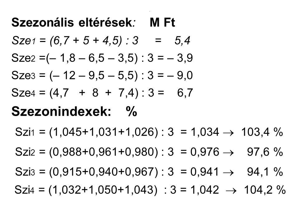 Szezonindexek: % Szi1 = (1,045+1,031+1,026) : 3 = 1,034  103,4 %