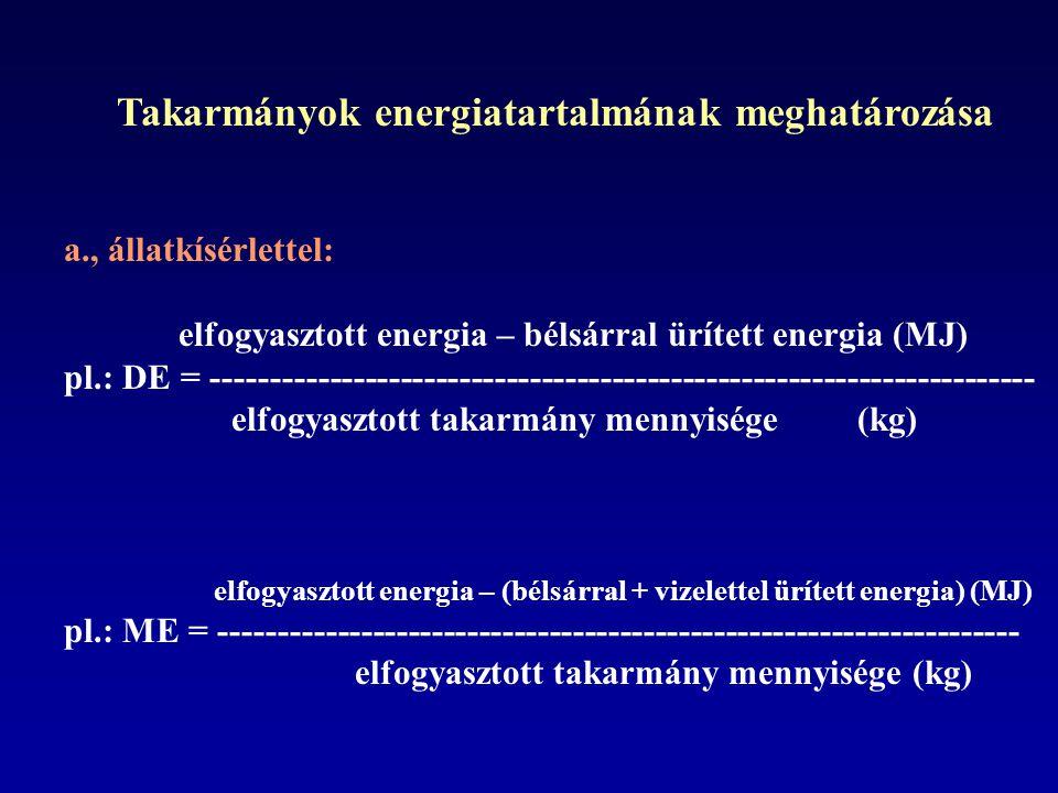 Takarmányok energiatartalmának meghatározása