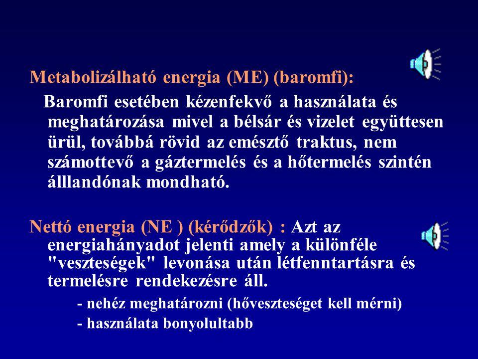 Metabolizálható energia (ME) (baromfi):