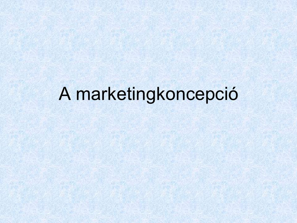 A marketingkoncepció