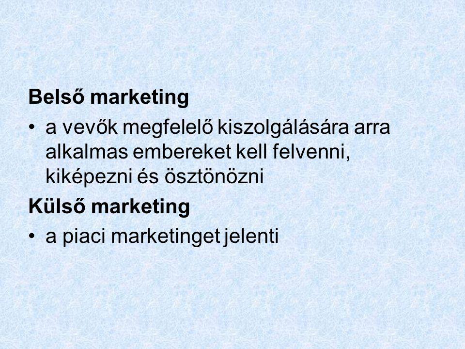 Belső marketing a vevők megfelelő kiszolgálására arra alkalmas embereket kell felvenni, kiképezni és ösztönözni.