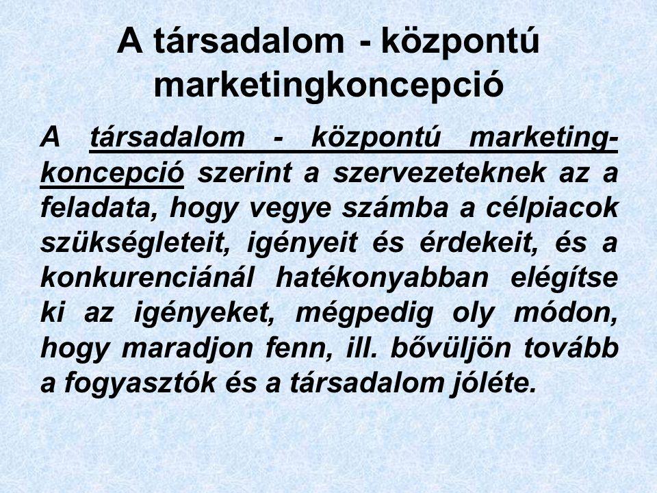 A társadalom - központú marketingkoncepció